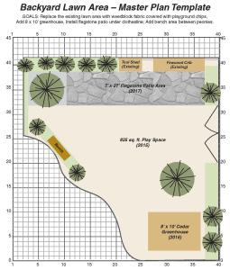 Garden Master Plan